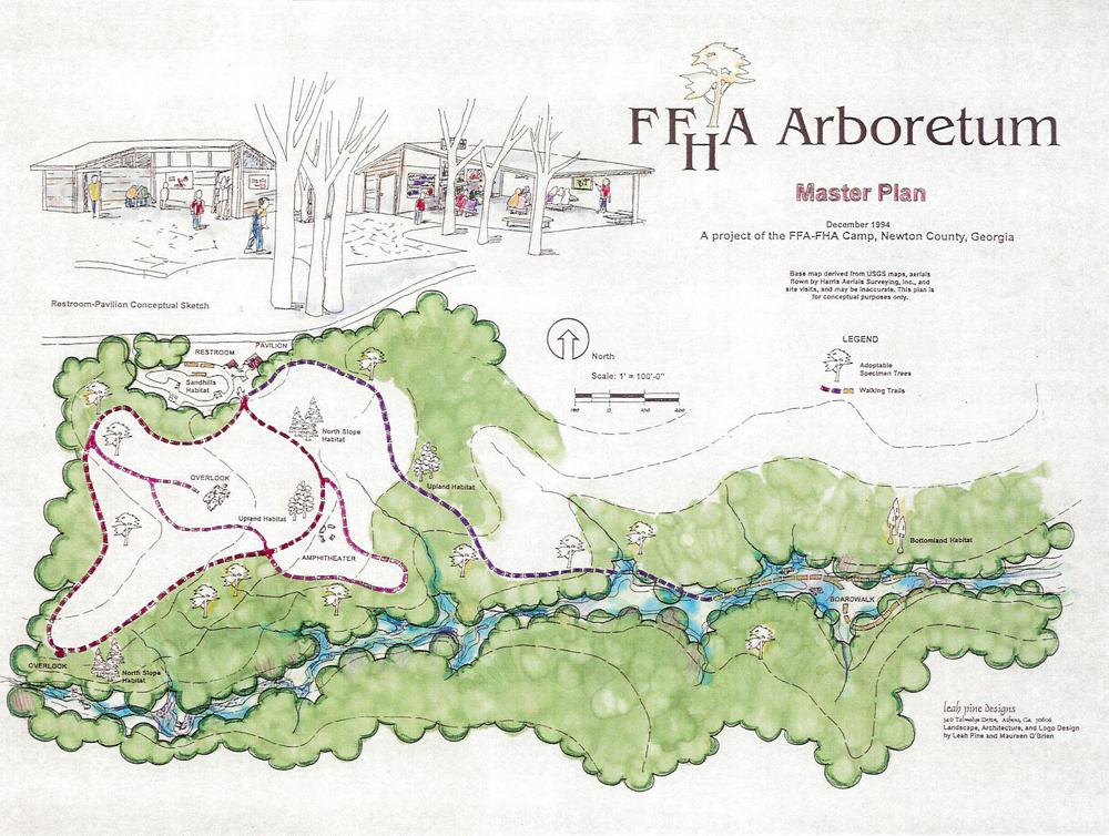 FFHA Arboretum